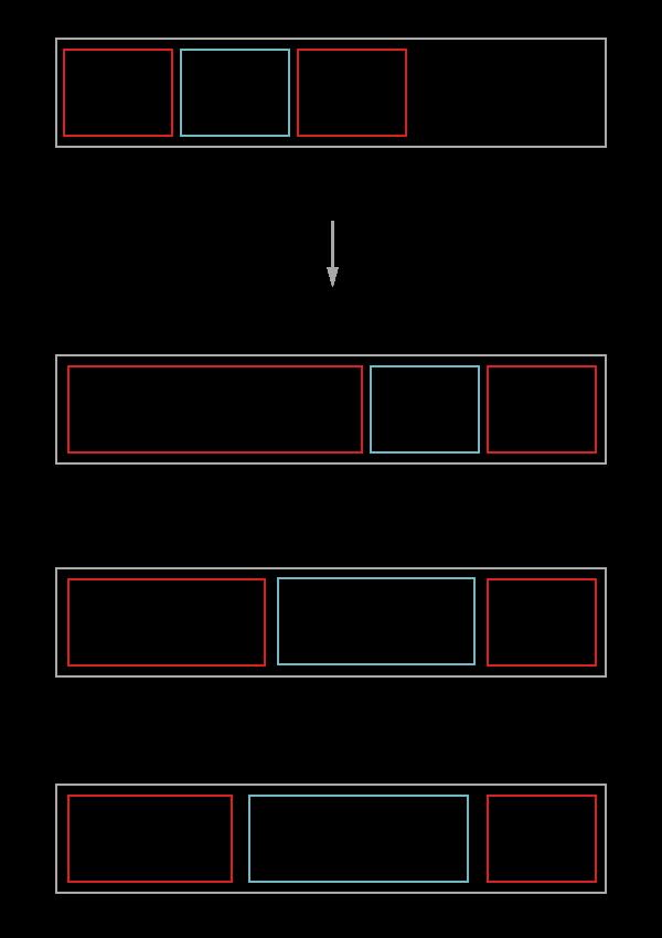 flex-growの解説